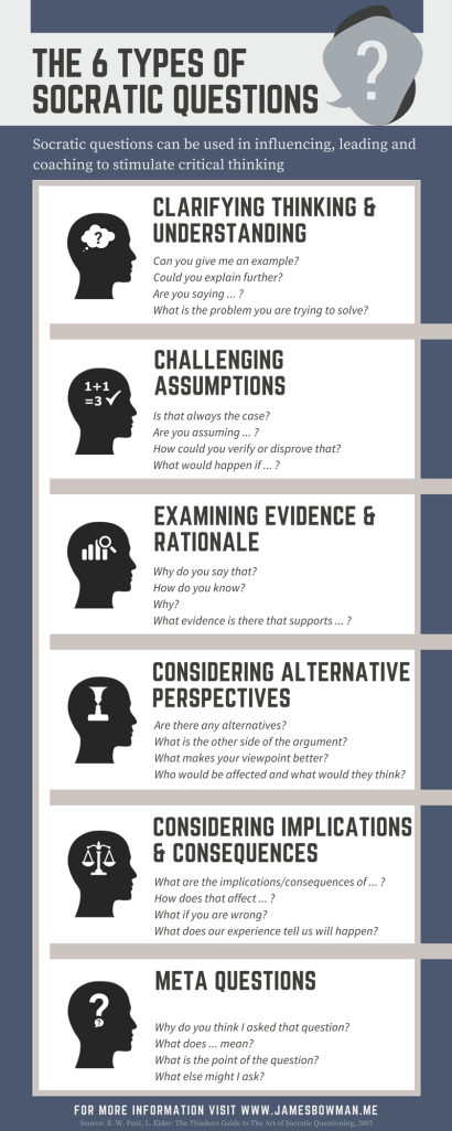 socratic-questions-infographic