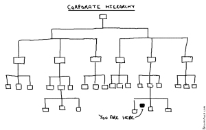 corporate-hierarchy-hi-res